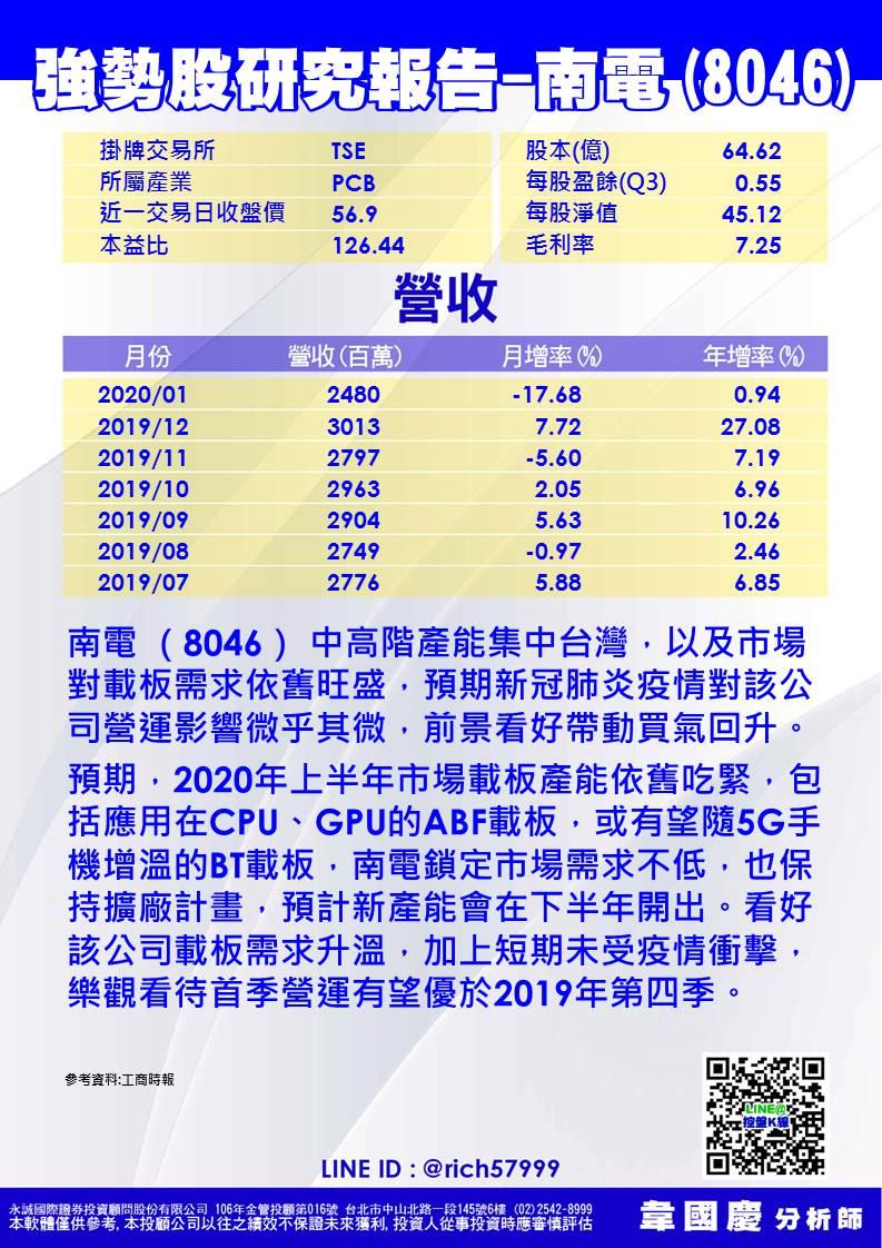 韋國慶-強勢股分析-南電 8046